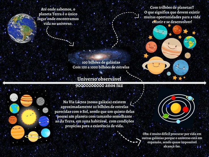 Paradoxo de Fermi-02