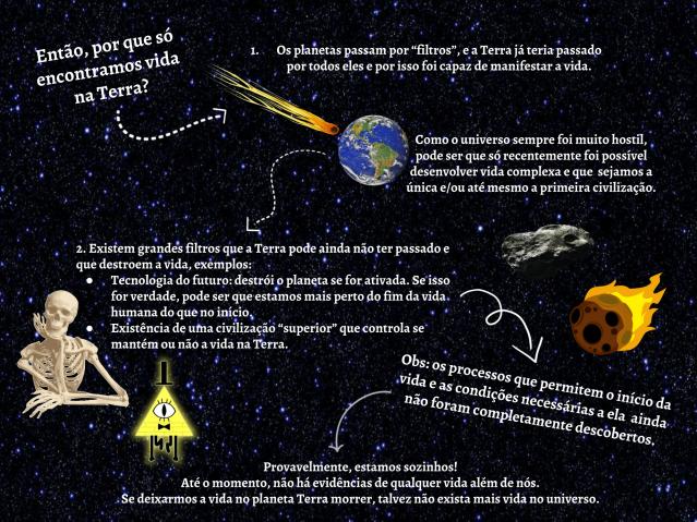 Paradoxo de Fermi-05